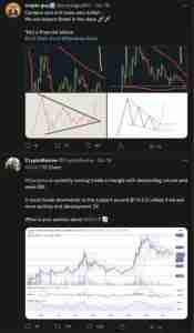 Trading On Triangles